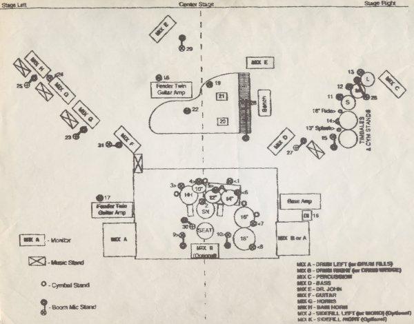 Plano del escenario de Dr. John para su concierto en el Festival de Blues de Cerdanyola de 1994